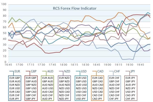 forex_flow_chart